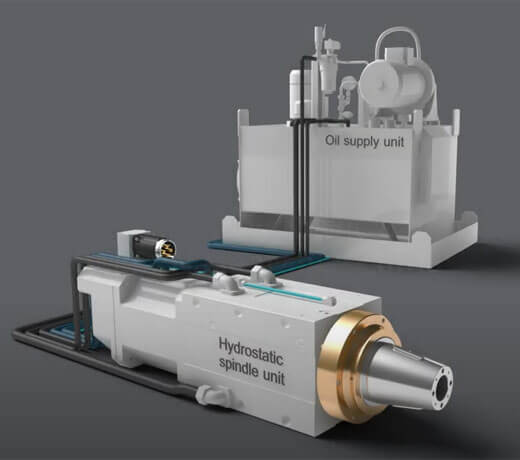 Hydrostatic spindle unit with ZOLLERN clearance compensator