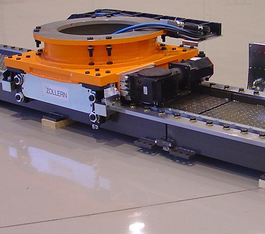 Axes de déplacement de robot, axes de gabarit
